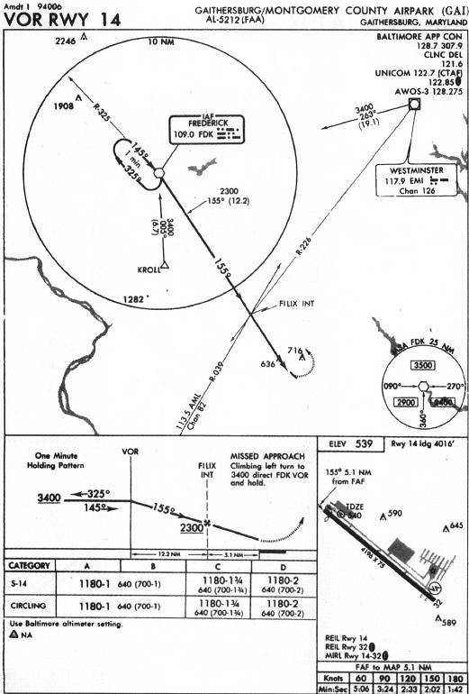 Iap Chart Vor Rwy 14 Gaithersburgmontgomery County Airpark Gai
