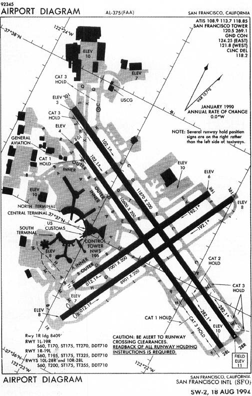 Sfo Airport Diagram